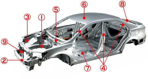 知っておきたい自動車の基礎知識!車のエンジン …